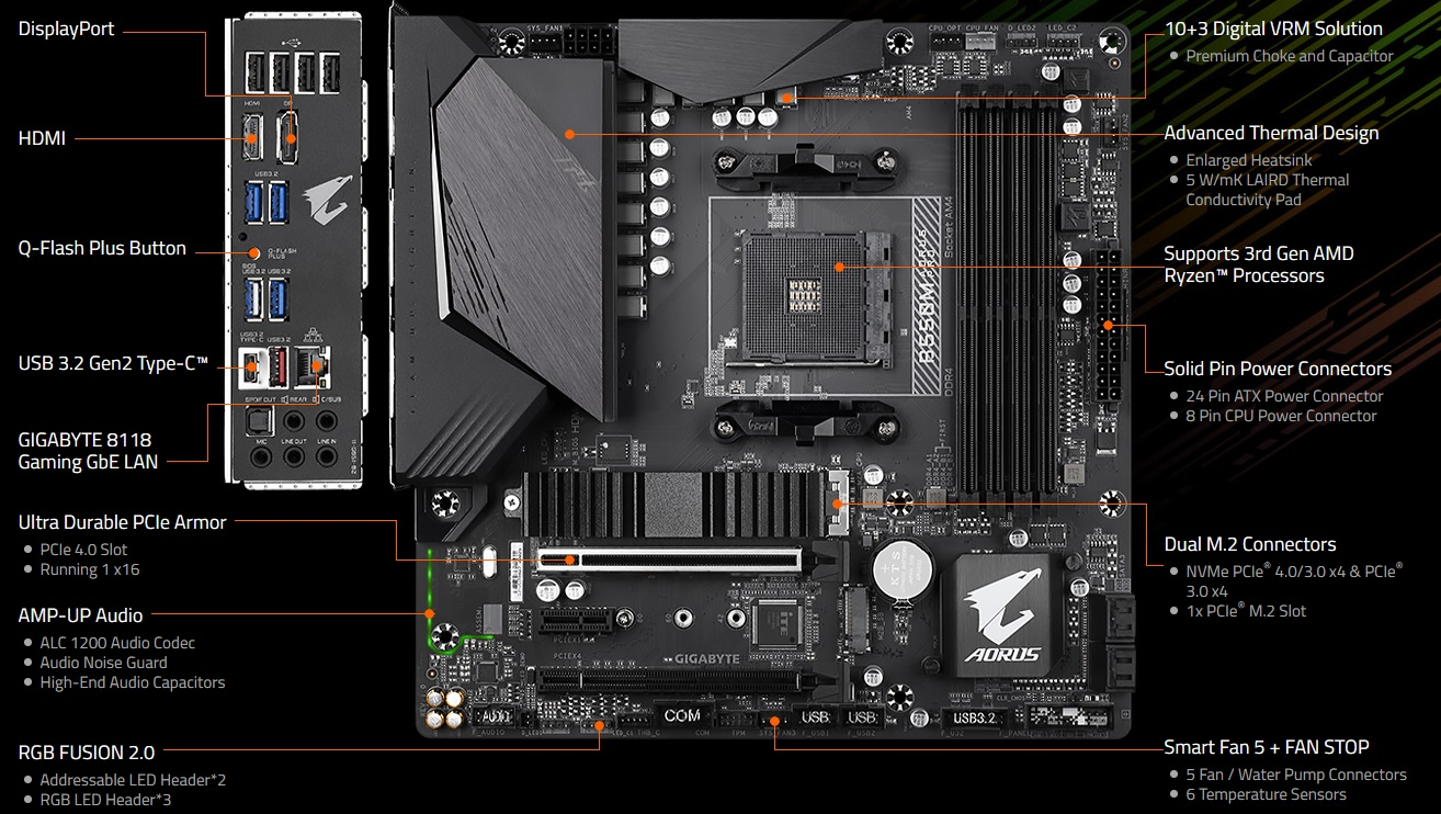 https://delshop.bg/image/catalog/PCs/Mainboards/2020/part%202/B550M-AORUS-PRO-3.jpg