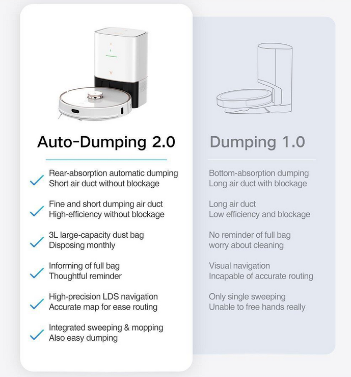 https://delshop.bg/image/catalog/Smart%20robot%20cleaners/Viomi%20S9%20Alpha%20with%20emptying%20station%20/Viomi%20S9%20Alpha%20with%20emptying%20station-16.png