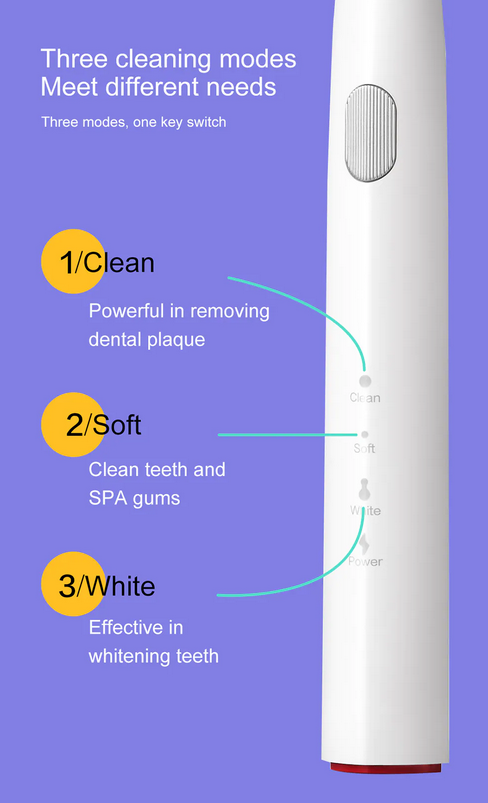https://delshop.bg/image/catalog/Toothbrush/Xiaomi%20DR.BEI%20GY1/DR.BAI%20GY1-14.png