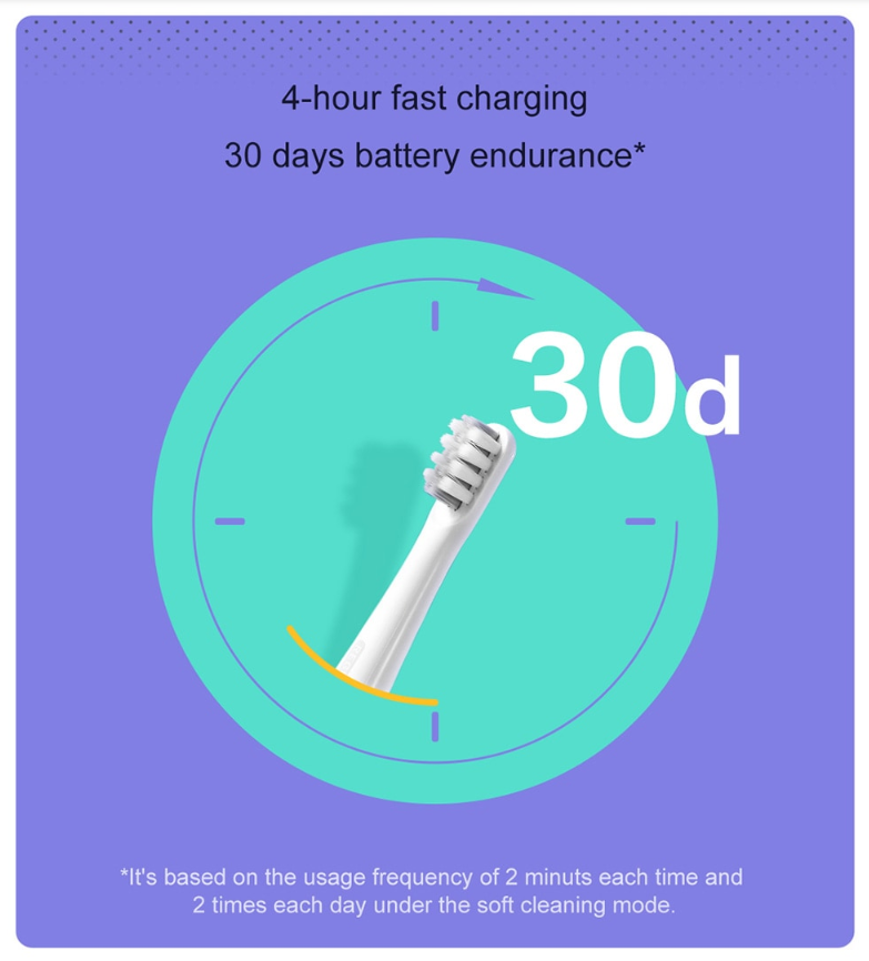 https://delshop.bg/image/catalog/Toothbrush/Xiaomi%20DR.BEI%20GY1/DR.BAI%20GY1-17.png