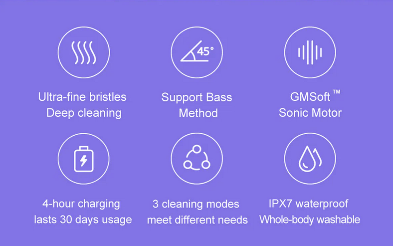 https://delshop.bg/image/catalog/Toothbrush/Xiaomi%20DR.BEI%20GY1/DR.BAI%20GY1-7.png